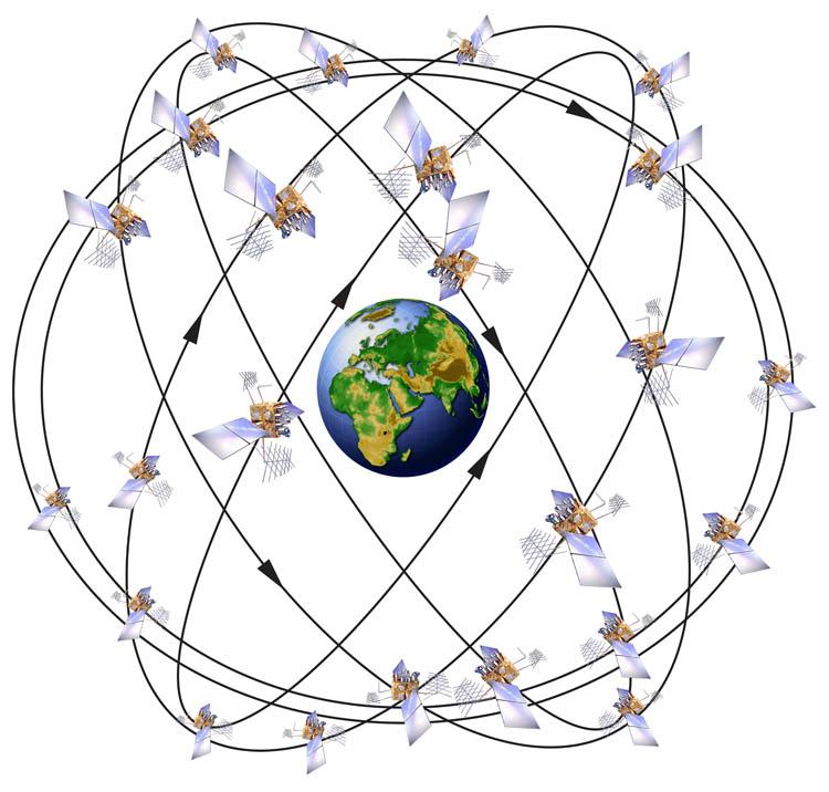 Los 24 satelites - GPS